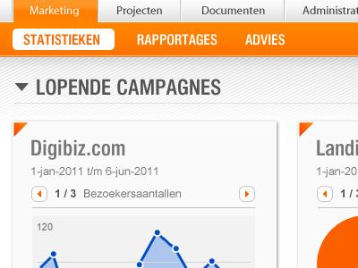 Digibiz Marketing Dashboard