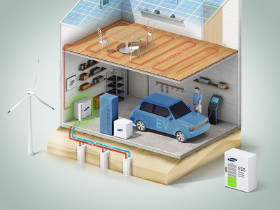 Geothermal System illust interaction isometric house
