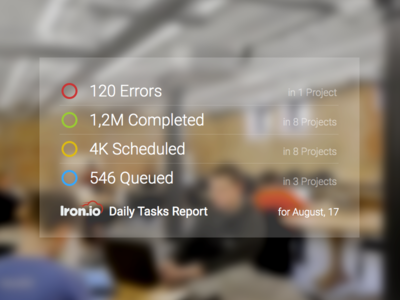 Simple App Report for Glass