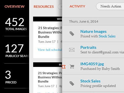 Activity Feed & Dashboard photography image user interface ui ux dashboard