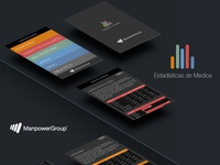Media Analytics - ManpowerGroup MX-Latam