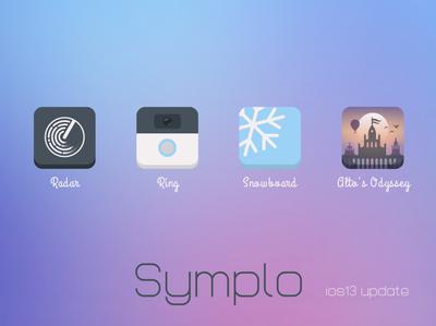 Symplo 2020