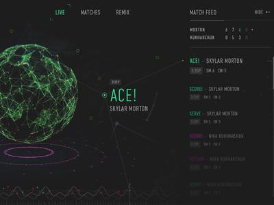 Generative Data Exploration