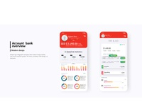 Account bank overview