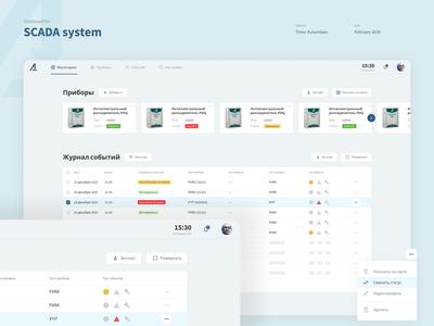Antraks scada system - clean version
