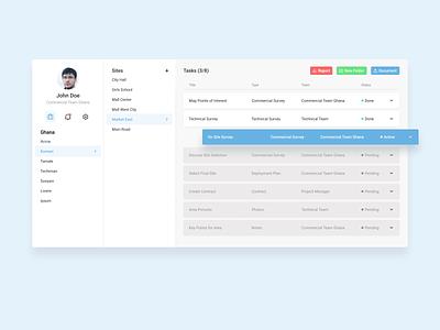 Process Management System (Initial Prototype) team figma management system tasks sites city process work web app ux ui flat vector minimal design