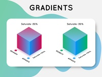 Cuboid Gradients