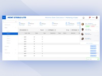 Sales Management | Web app UI