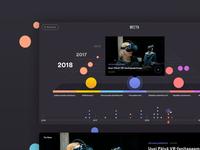 Yle Beta 3D data visualisation finland dailyui helsinki timeline webgl infographic web design website data