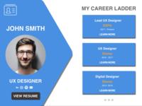 Career ladder: Profile page