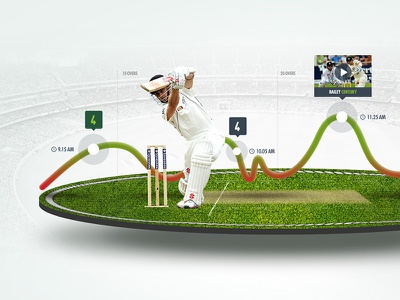 Cricket Exploration ui visualization