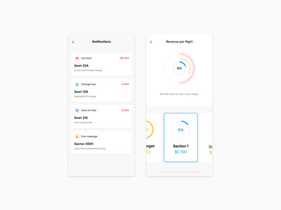 Airline point of sale - Messages & Performance data exploration card simple flat vector airlines airline app ui typography minimal design