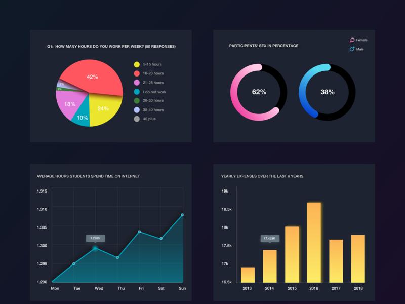 DailyUI - 018 - Analytics Chart