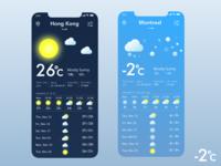 DailyUI - 037 - Weather