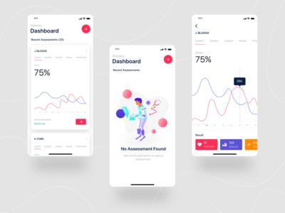 Medical App Free UI Kit - Analytics, Dashboard, Result screen