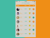 Daily UI 019 Fitness App Leaderboard