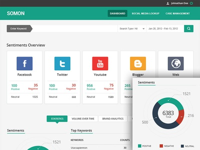 Somon - Brand Monitoring App