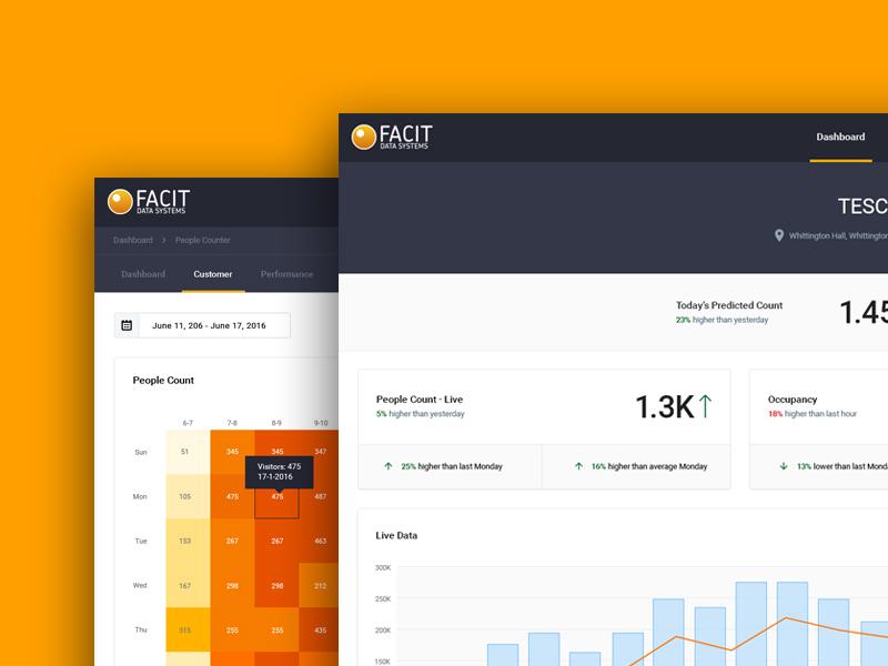 Facit Data Systems graph charts stats analytics dashboard