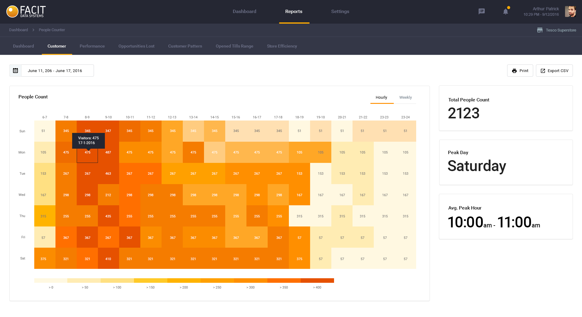 Customer   heat map