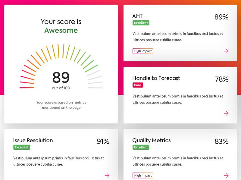 Score card concept widgets score card product ux ui