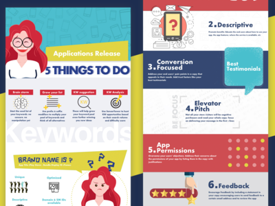 Applications release infographic app animation keynote infpgraphic design app