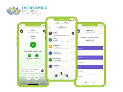 Overcoming MS (OMS) app developers app developer uiux app design app development company user interface design mobile app ios app android app