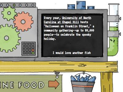 Fish Eating College Fact Machine