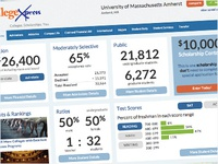 College Details Page