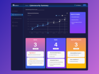 Cybersecurity Service Dashboard