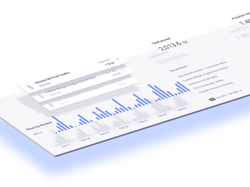 Nectar - Isometric Dashboard card app web chart graph ux ui