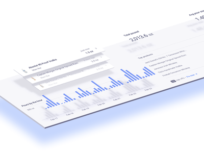 Nectar - Isometric Dashboard card app web chart graph ux ui