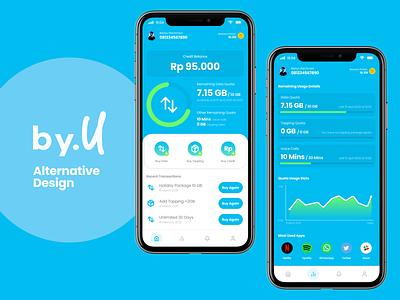 Alternative Design for by.U app mobile apps design app design ux design ux ui design ui design