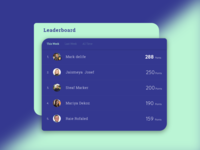 100 Days Challenge Day-019 Laderboard