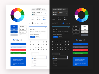 Design System  (Canvas Ui Kit) icons message notifications dropdown tooltips buttons colors design system styleguide ux ui