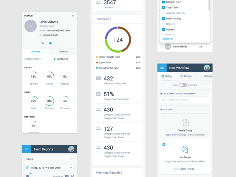 Saaa Project Mobile view business design saas dashboard web ui ux