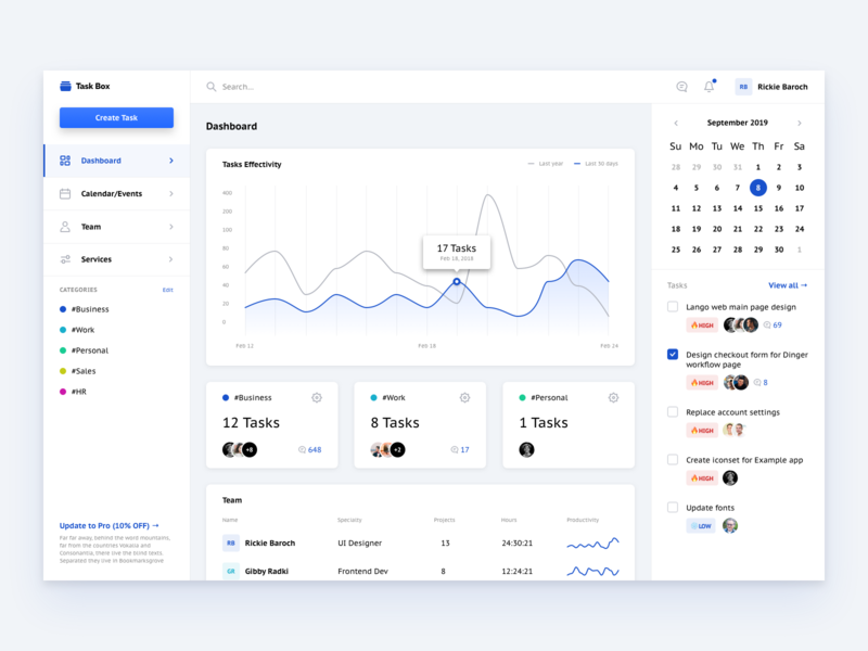 Taskbox experience concept icons manager task management app task business dashboard web ux ui