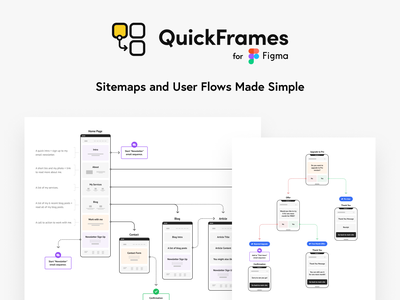 QuickFrames for Figma figmadesign figma product ux design ui design uiux ui ux wireframes sitemaps user flows user flow userflow user interface wireframe sitemap