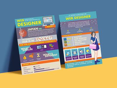 Web Designer in Japan personal branding informative web designer japan blue illustration graphic design infographic