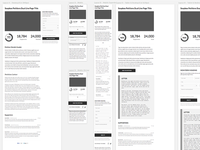 Soapbox Petitions Responsive Wireframes