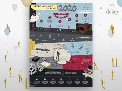 2020 Growth Plan Infographic | Delap