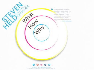 Design Portfolio website portfolio circle cmyk quotes creative html5 responsive css php slider logos graphic design print design web design