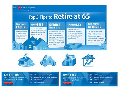 Bank of Montreal (BMO) Advertisements design photoshop illustration illustrator vector web design graphic design finance financial bank
