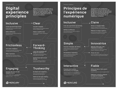 Canada Post UX Digital Poster branding ui design photoshop vector illustrator illustration user experience digital posters dark print graphic design poster