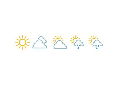 Weathericon weather icon ux