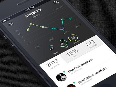 Statistics stats ios ui ux app dashboard interface iphone
