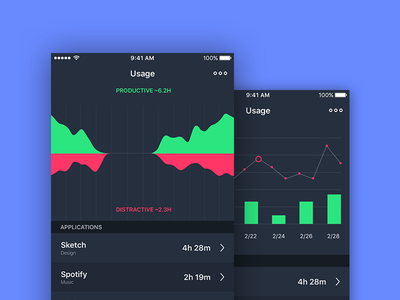 Dashes to dashes infographic graph ios application tools production usage board statistics stats dashboard