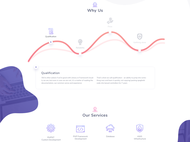 About us section about us about page 2d art homepage homepage design illustration website clean minimal web flat ux ui branding design vector
