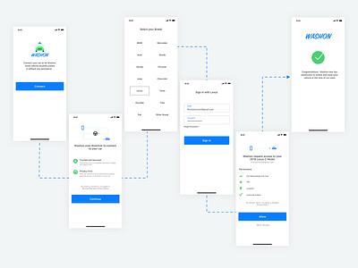 Washon - Smartcar ux design simple clean minimal connect permissions privacy policy remote work concept design ios app design smart application app smart car remote control remote
