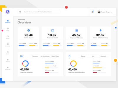 IOT Admin Dashboard - Overview
