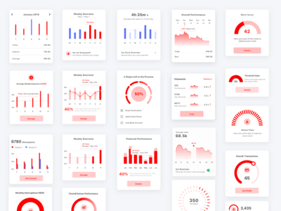 Charts Graph - UX_UI cards ui concept design concept overview charter hover state hover data visulization data dashboad analytics chart analytics calculation dots line chart bar charts graphics graphs charts chart